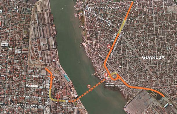 Santos -Guarujá: Por um Túnel para Todos